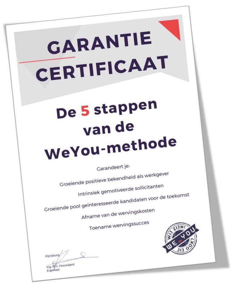garantie WeYou